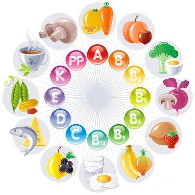 Кладовая витаминов